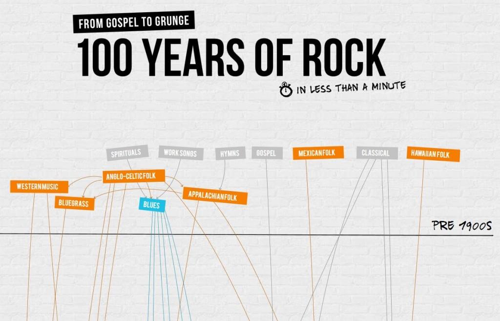 JANIS-EN-SUCRE - 100 ans de rock 02